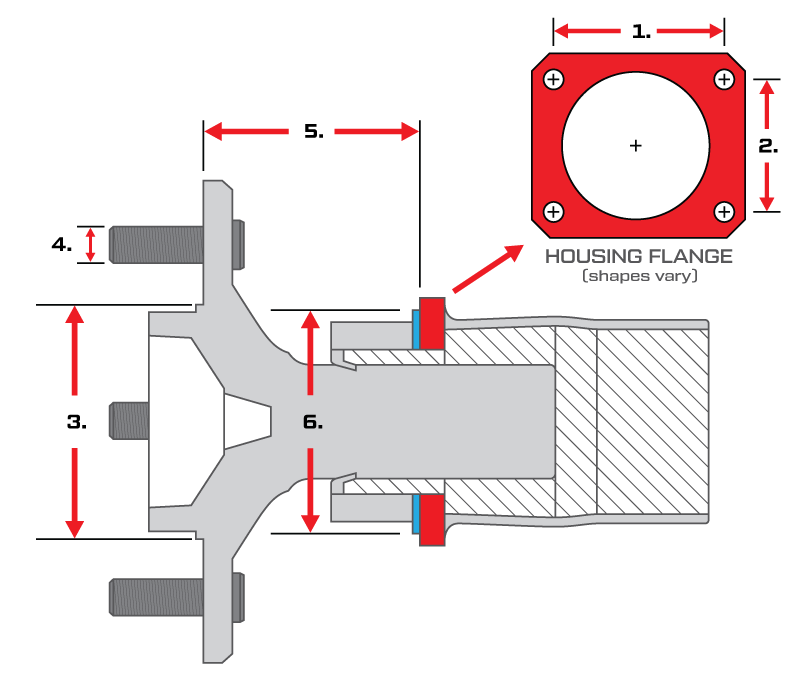 axle offset diagram