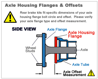 wilwood disc brakes search by axle flange chevy 10 bolt rear end diagram gm 10 bolt diagram #14