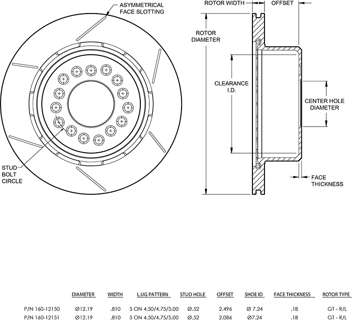 wilwood disc brakes rotor no 160 12150 test rh wilwood com Auto Brake System Diagram Brake Pad Diagram