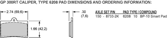 Pad Dimensions for the GP310 Motorcycle Front (2008-UP)