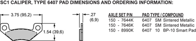 Pad Dimensions for the HM5 Hydra-Mechanical