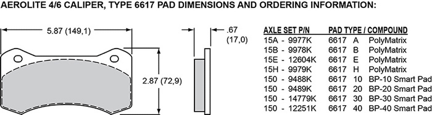 Pad Dimensions for the Aero4 Radial Mount