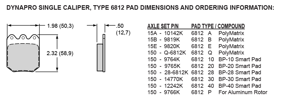 Pad Dimensions for the Dynapro Single Polished