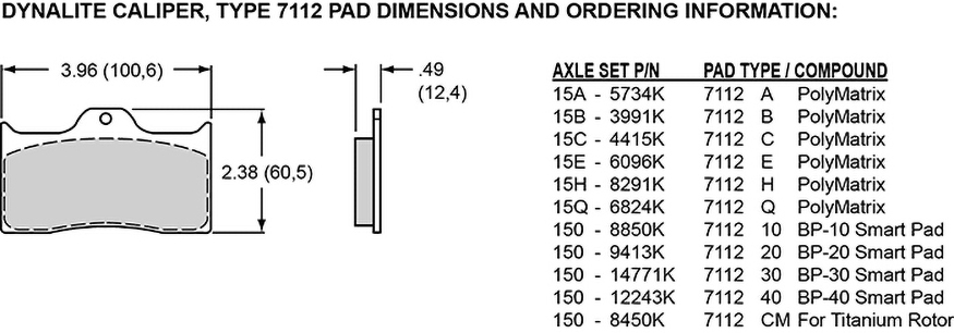 Pad Dimensions for the Forged Dynalite Internal-Dust Seal