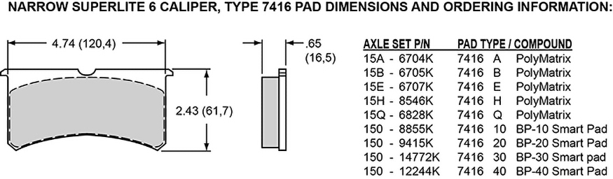 Pad Dimensions for the Billet Narrow Superlite 6 Radial Mount