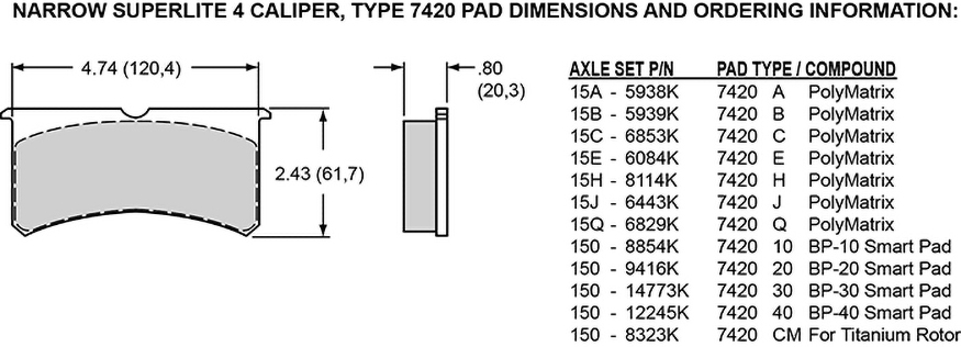 Pad Dimensions for the Forged Superlite Internal 4 ST