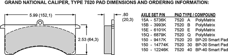 Pad Dimensions for the Grand National GN6R
