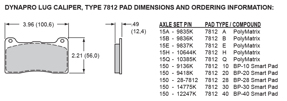 Pad Dimensions for the Dynapro Lug Mount