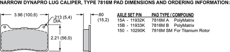 Pad Dimensions for the Dynapro Radial Mount