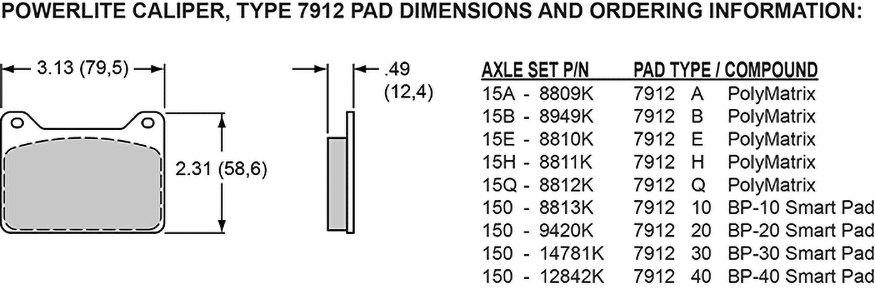 Pad Dimensions for the Powerlite Radial Mount