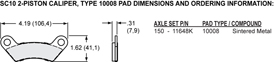 Pad Dimensions for the SC10 2 Piston