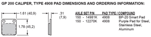 Pad Dimensions for the GP200 Caliper
