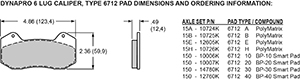 Pad Dimensions for the Dynapro Six Lug Mount
